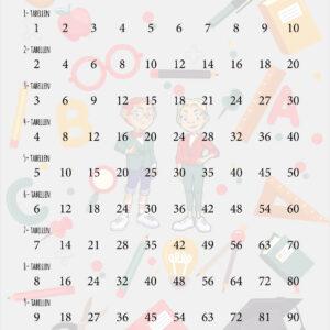 Hr. Klogemands tabeller